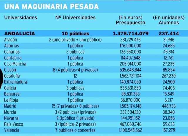 Títulos Universitarios De Papel Mojado Diego Sánchez De La