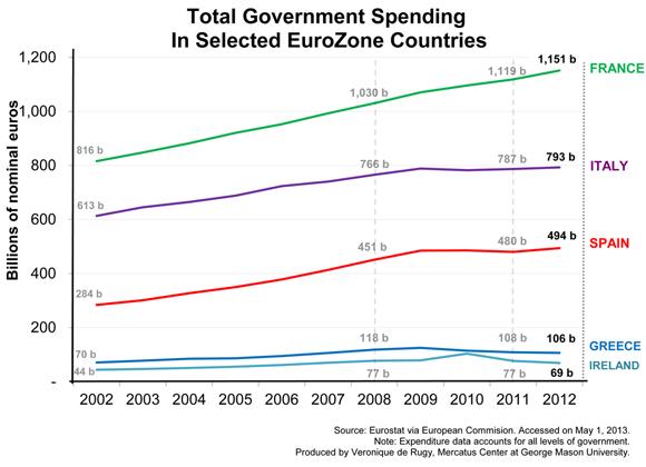 austerity-charts-1-580_0