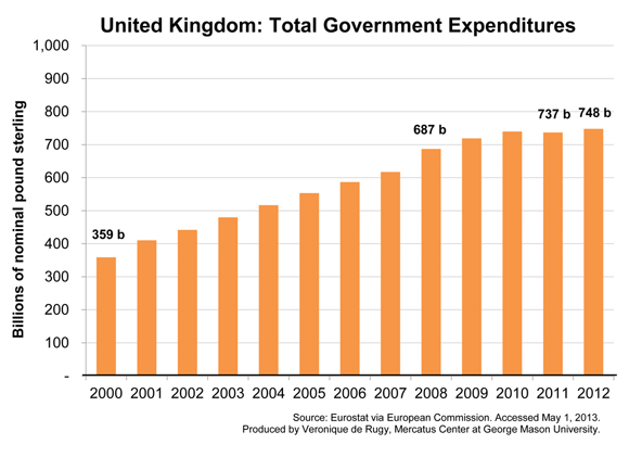 austerity-charts-2-580