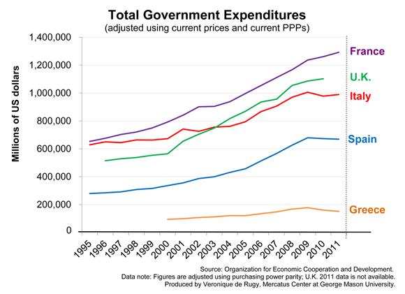 austerity-charts-3-580