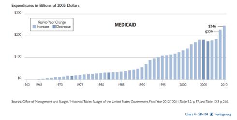 Dependencia-EEUU-Subsidios 8