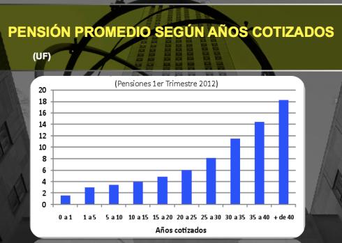 JosePiñera-ConferenciaENSS-Pensiones-AFP 10
