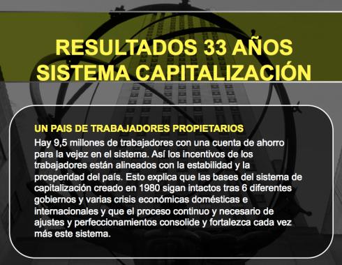 JosePiñera-ConferenciaENSS-Pensiones-AFP 13
