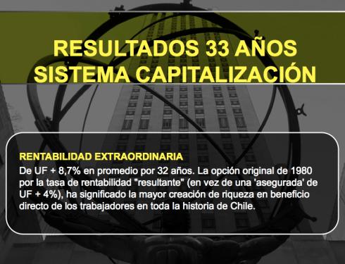 JosePiñera-ConferenciaENSS-Pensiones-AFP 7