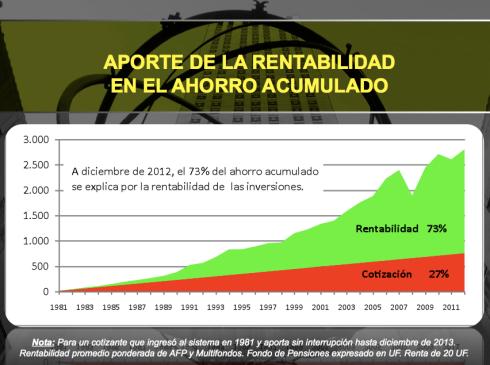 JosePiñera-ConferenciaENSS-Pensiones-AFP 8
