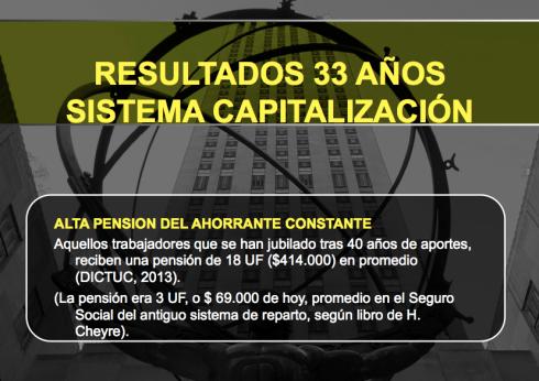 JosePiñera-ConferenciaENSS-Pensiones-AFP 9