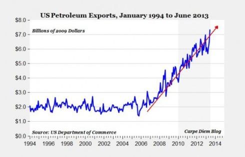 oilexports-600x386
