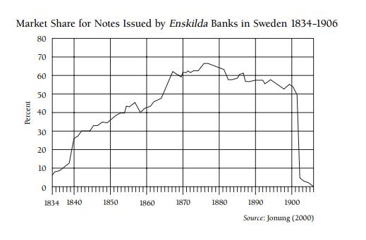 Enskilda Banks-1