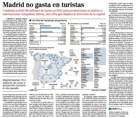Turismo Madrid Cataluña