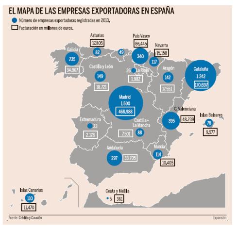 Mapa empresas exportadoras España