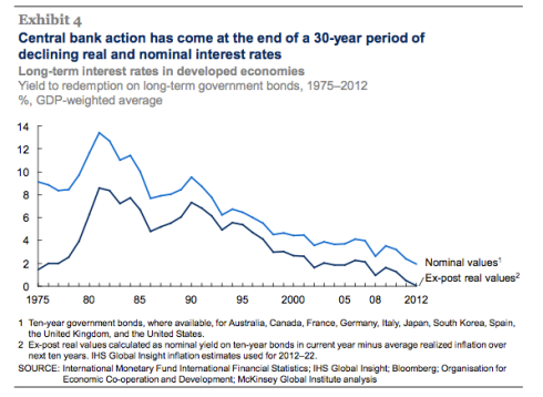 McKinsey QE and ultra-low interest rates 2