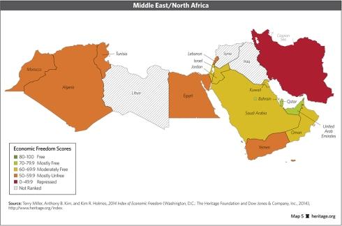 indice libertad economica mena africa del norte medio oriente