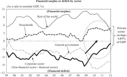 La expansión monetaria empuja al alza el ahorro en Portugal