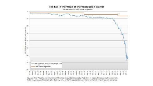 venezuelan-bolivar-inflacion-riesgo-hiperinflacion-chavismo-maduro