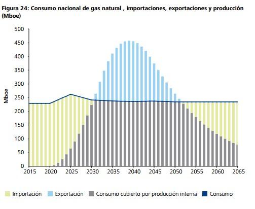 exportador-gas-espana