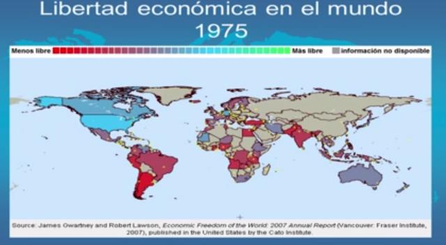 Libertad Económica en el Mundo 1975