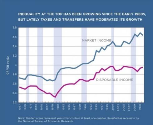 Desigualdad Piketty