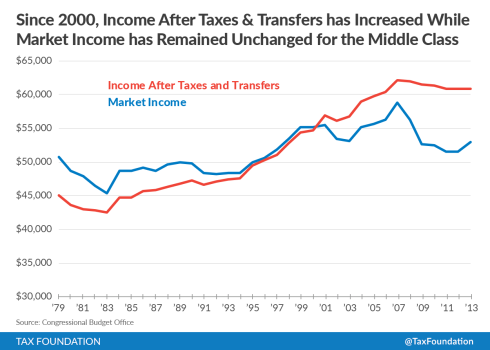 Desigualdad-Transferencias-2.png
