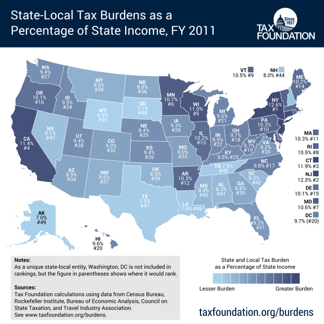 Presion fiscal estatal y local en EEUU