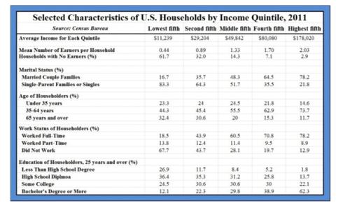 Rasgos demograficos desigualdad