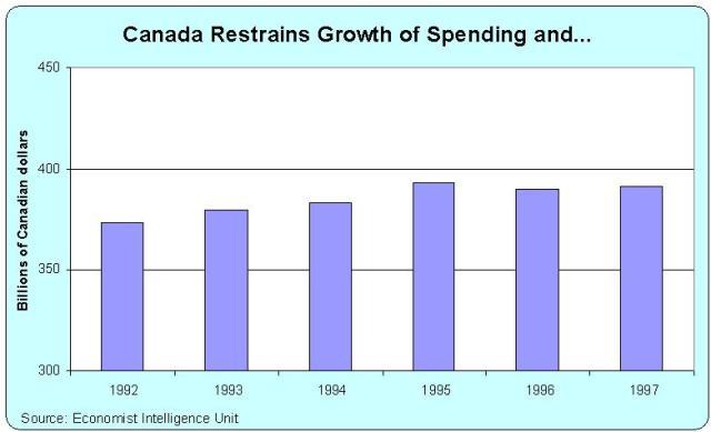 Canada congela el gasto publico