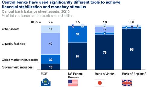 Monetizacion deuda publica bancos centrales