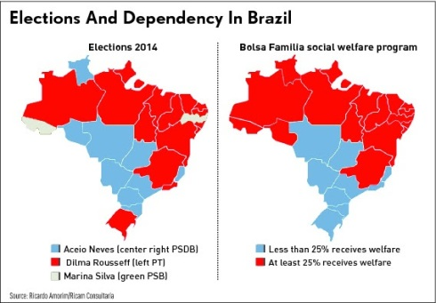 Gasto social y votos en Brasil