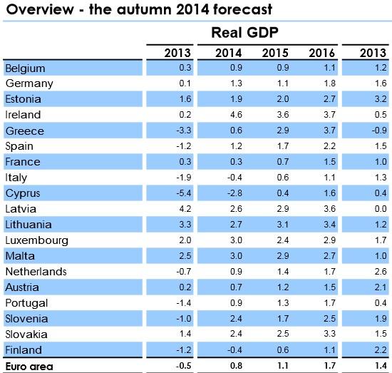 crecimiento-euro1