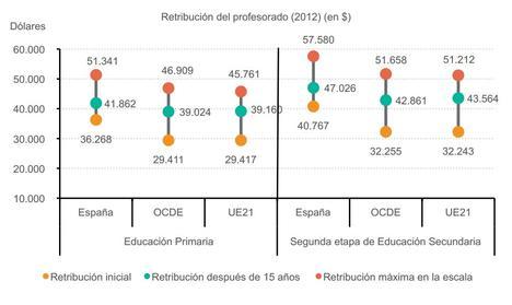 ocde_educacion_2014_3