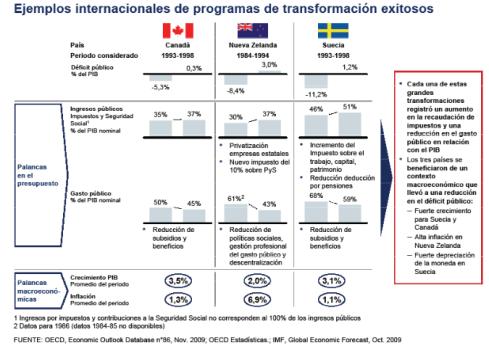 Programas-de-reformas-1