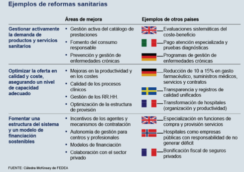 Programas-de-reformas-2