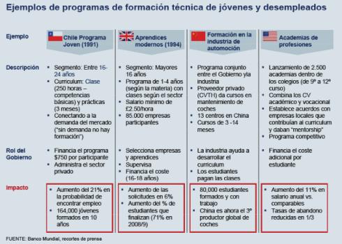 Programas-de-reformas-5