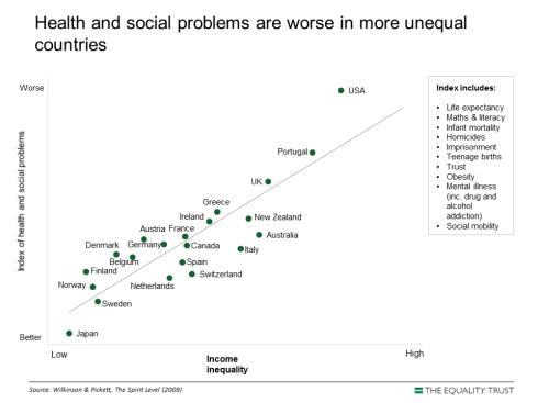 desigualdad-sanidad