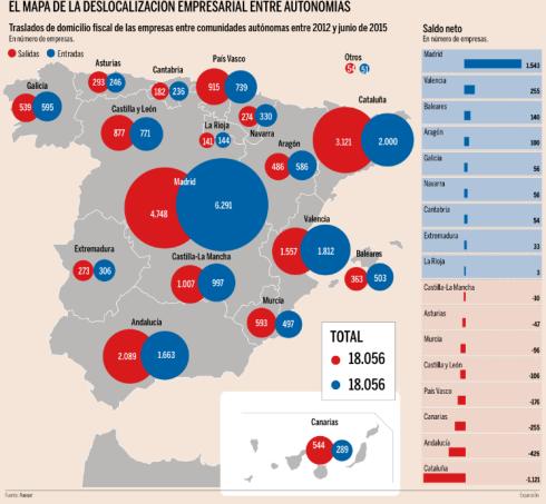 competencia-fiscal-regiones-espana-2
