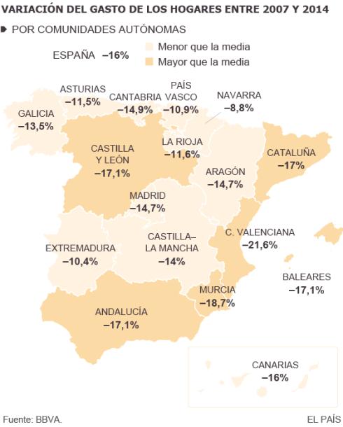 desigualdad-consumo-espana-1