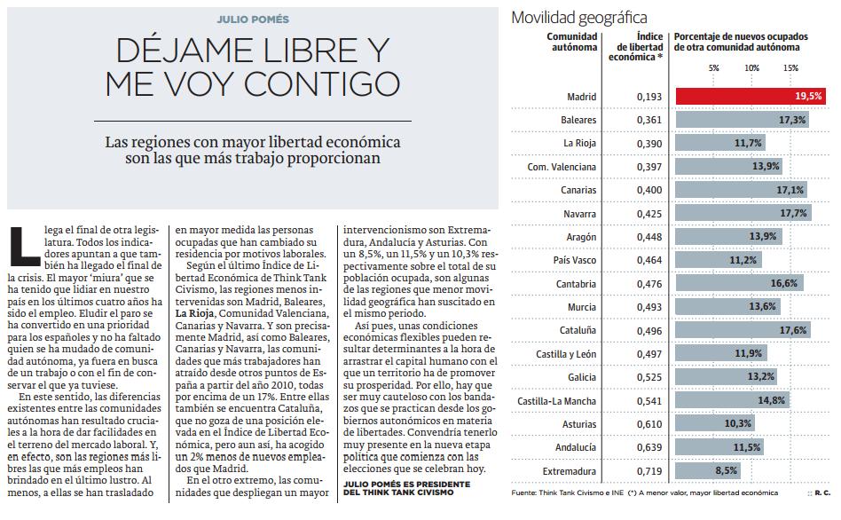 Migracion-empleo-libertad-economicA-REGIONES